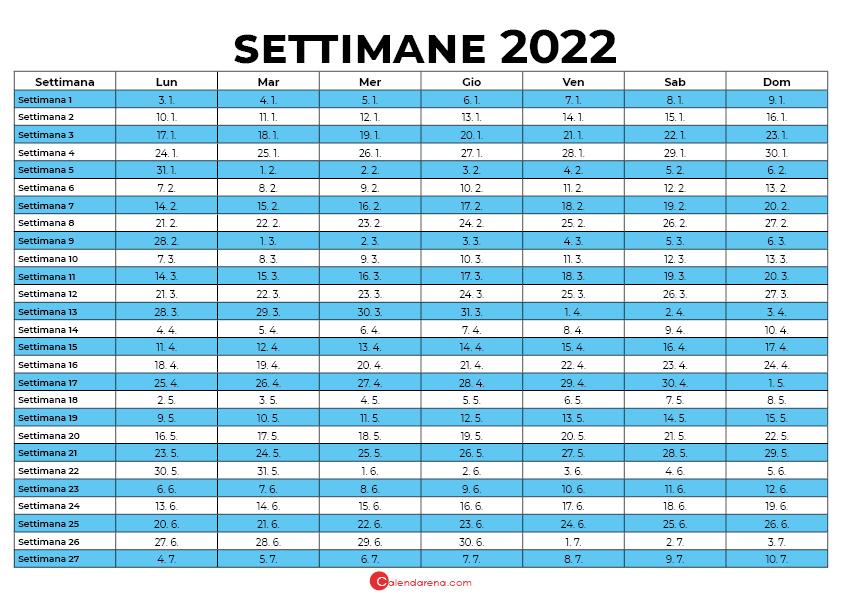 settimane 2022